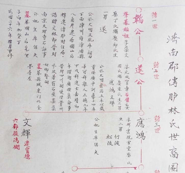 济南郡传胪林氏世裔图